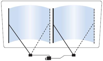 Пантографная система с одним мотор-редуктором и одним блоком управления на основе системы опор и тяг. Электронное управление и ограничение максимального тока, с вертикальной парковкой щеток.