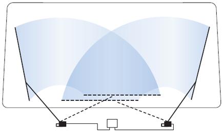 Система очистки стекла  1C
