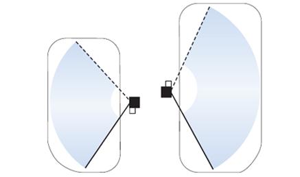 Система очистки стекла  1E