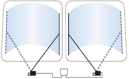 Система очистки стекла  2A